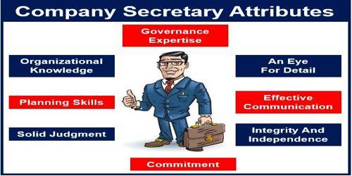 Legal Status or Position of Company Secretary
