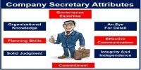 Functions of Company Secretary as Liaison Officer and Administrator