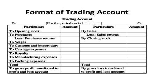 Trading Account Definition