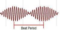 Beats: Experiment