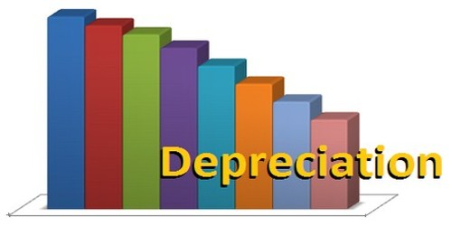 Internal Causes of Depreciation