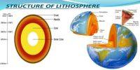 Development of Lithosphere in Earth Evolution