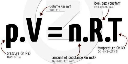 Equation of a Perfect Gas