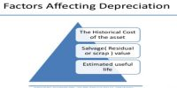 Which Factors are affecting Transference Number?