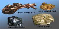 Metallic Minerals