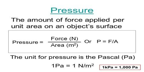 Unit-of-Pressure.jpg