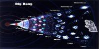 Big Bang Theory Explanation in Summary