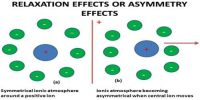 Relaxation Effect of Electrolytic Solution