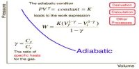Conditions and Characteristics for Adiabatic Change