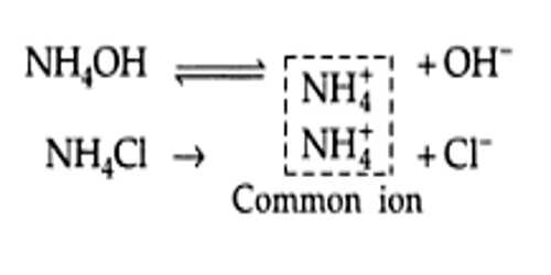 Solubility and Common Ion Effect