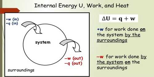 Measurement of Total Internal Energy of a Body