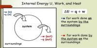 Heat, Internal Energy and Work: Relation