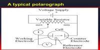 The Polarograph
