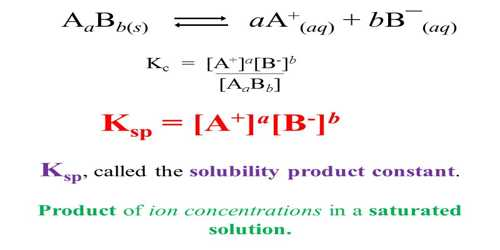 Calculation of Solubility Product from Solubility Data