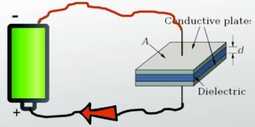 Capacitance of Capacitor