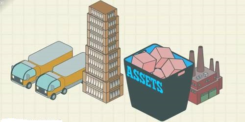External Source of Company Capital