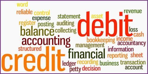 Quantitative Methods of Credit Control in Central Bank