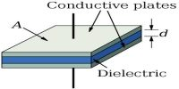 Significance of Dielectric Constant