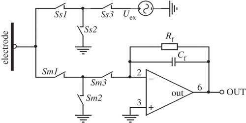 Electric Capacitance