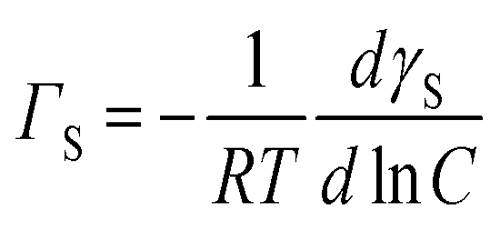 Gibbs' Adsorption Equation