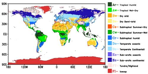 Warm Temperate Climates according to Koeppen's Classification