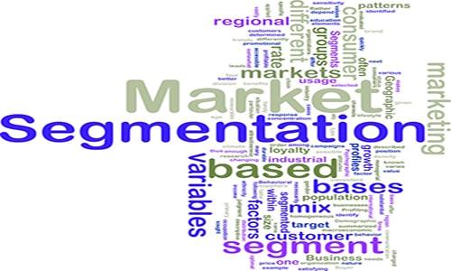 Bases for Market Segmentation