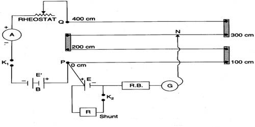Compare Electromotive Forces of two electric cells by Potentiometer