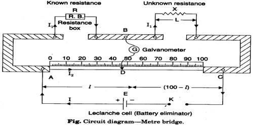 Determine Specific Resistance of a Wire by Meter Bridge
