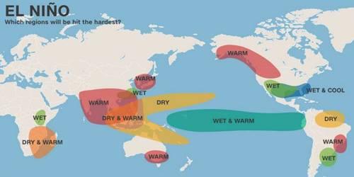 El Nino – Climatic Condition
