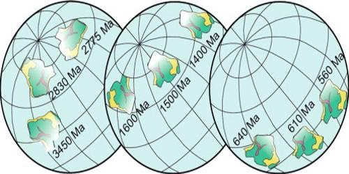 Palaeomagnetism