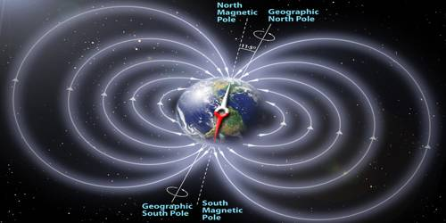 Elements of Geomagnetism