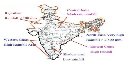 Distribution of Rainfall in Indian Monsoon