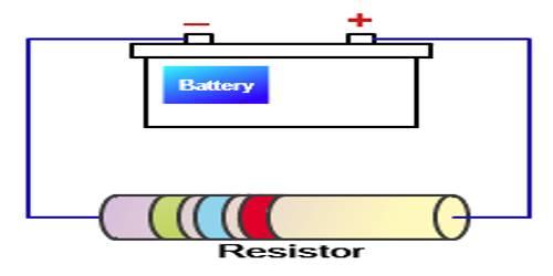 Induced Electromotive Force