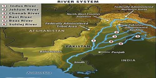 Indus System of Himalayan Drainage