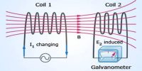 Co-efficient of Mutual Induction or Mutual Inductance