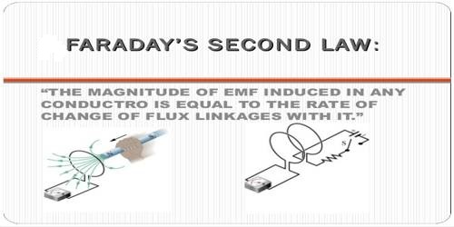 Faraday's Second Law of Electro-magnetic Induction