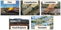 Socio-Environmental Consequences of Earthquakes