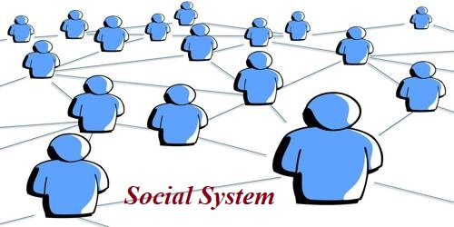 Business is a Part of a larger Social System