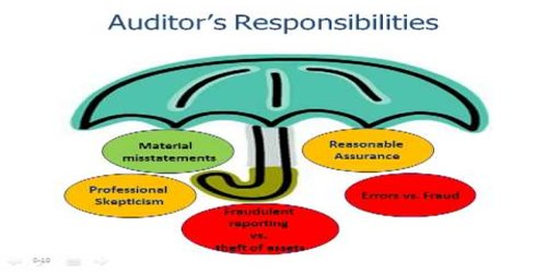 Responsibilities of Auditor when Errors and Frauds are not detected