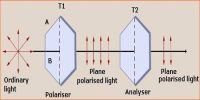 Tourmaline Crystal Experiment and Polarization of Light