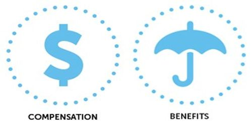 Differentiate between Compensation and Benefits