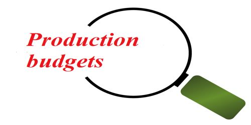 Production budgets