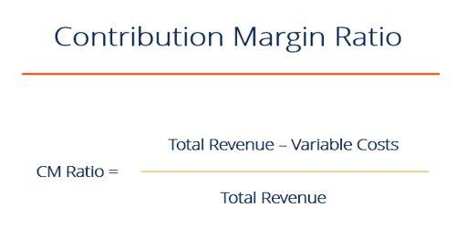 Product's Contribution Margin Ratio
