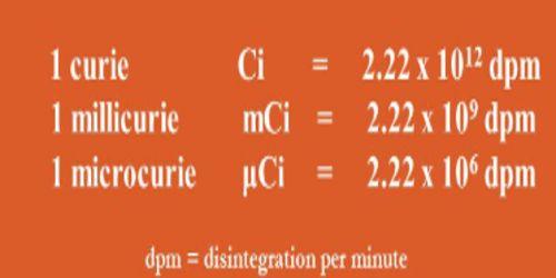 Unit of Radioactivity