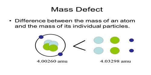 Mass Defect