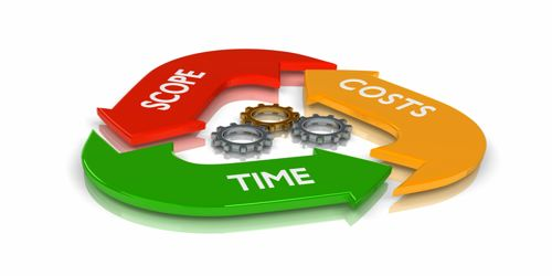 Characters of a good Control System in Project Management