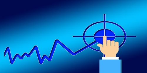 Aspects that are considered in Technical Analysis