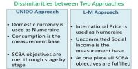 Similarities and differences between UNIDO approach and L-M approach