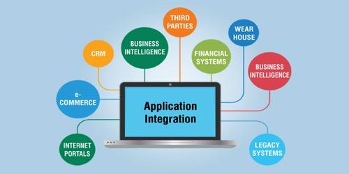 How does Enterprise Application Integration (EAI) Works?