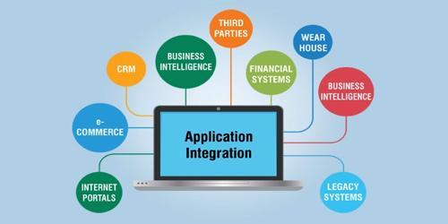 Enterprise application integration (EAT)